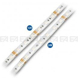 RGB LED strip STW0605050F